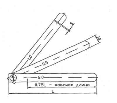 Набор плоских специальных щупов 0,25-5,0мм,11 шт. , пластик.