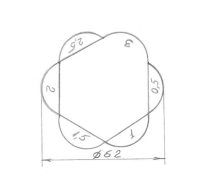 Щуп для измерения зазоров и перепадов 0,5 - 3,0 мм, 6 щупов,пластик.
